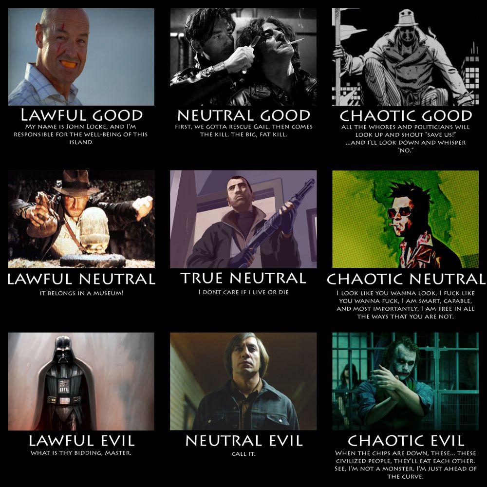 good neutral evil chart